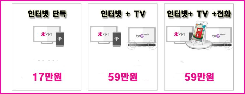 LG인터넷 500메가 기가슬림, 고급형TV 기준 사은품